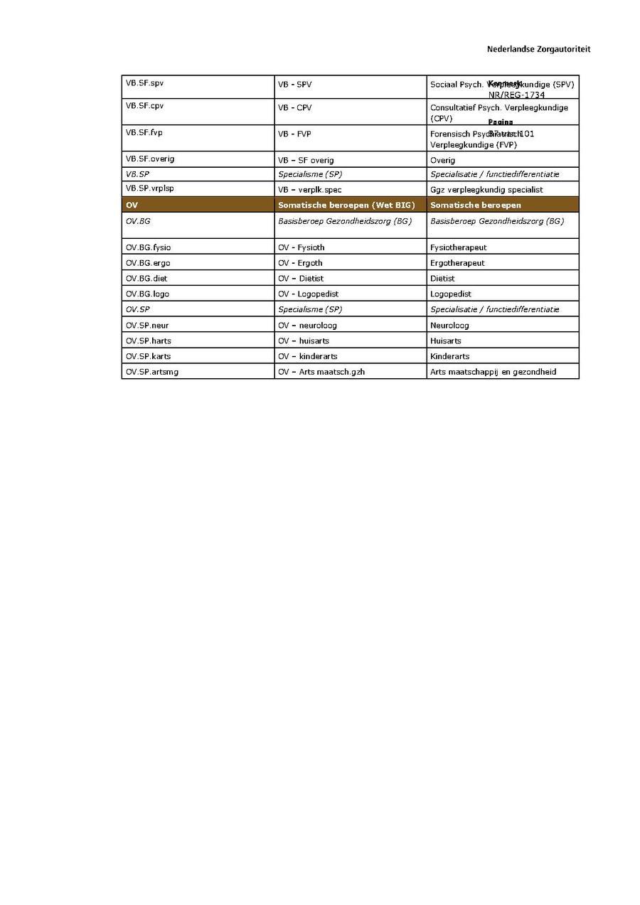 NR REG 1734.pdf